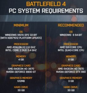 battefield 4 system requirements