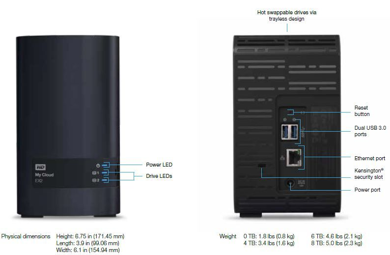 WD My Cloud EX2 Specifications