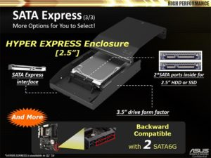 Asus Hyper Express .25-inch SSD and HDD Enclosure
