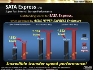 SATA Express Performance