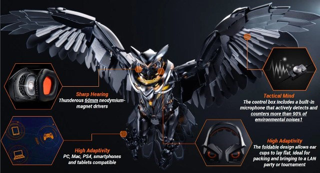 Asus STRIX Pro Gaming Headset Specifications