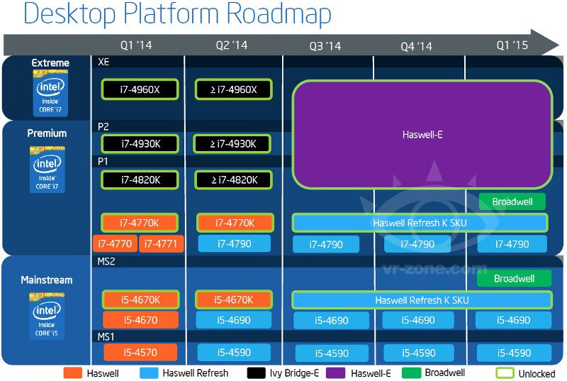 Intel Haswell Refresh K Devil's Canyon Roadmap