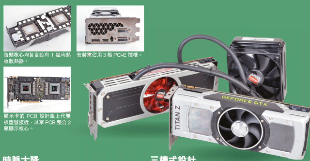 NVIDIA GeForce GTX Titan Z Review Revealed – Shows Disappointing Performance vs Radeon R9 295X2