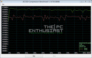 Plextor PX-AG256M6e AS SSD Compression Benchmark