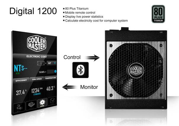 Cooler Master Digital 1200 PSU
