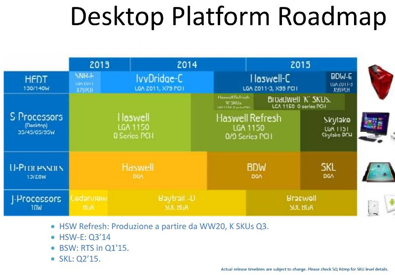 Intel Broadwell and Skylake Release Date