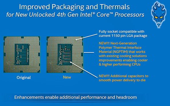 Intel Devil's Canyon Next Generation Polymer Thermal Interface Material