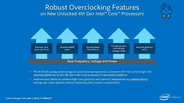 Intel Devil's Canyon Overclocking