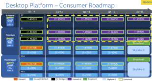 Intel Haswell-E Release Date