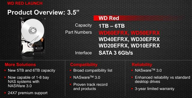 WD Red 6TB Features and specs