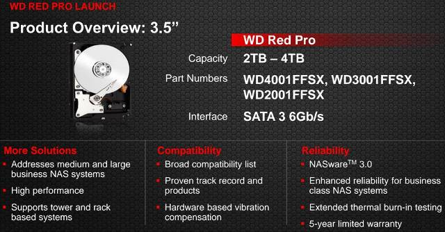 WD Red Pro Features and specs