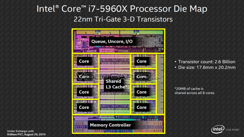 Intel Core i7-5960X Processor Die Map