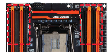 4 Channel DDR4