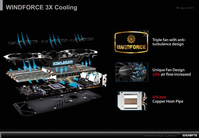 Gigabyte GTX 900 G1 Gaming Features-04