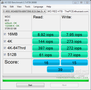 WD Red 4TB AS SSD iops Benchmark