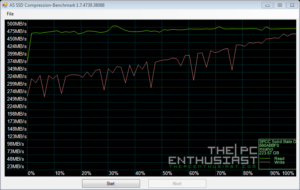 Silicon Power S60 240GB SSD AS SSD  Compression Benchmark