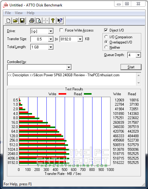 Silicon Power S60 240GB SSD ATTO Disk Benchmark