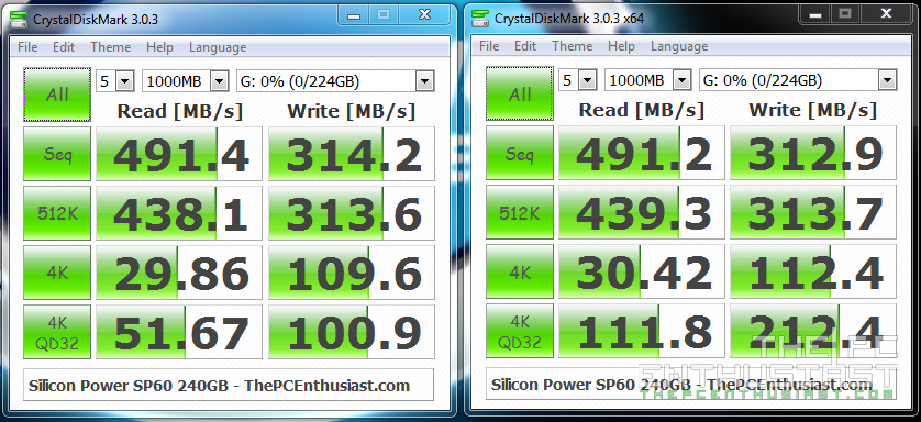 Silicon Power S60 240GB SSD CrystalDiskMark Benchmark
