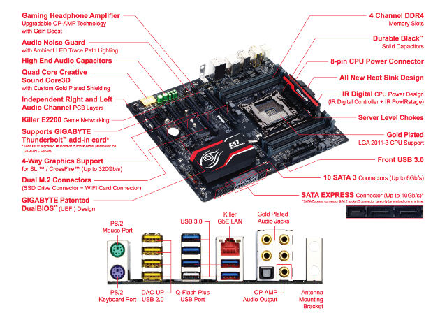 Gigabyte X99-Gaming 5P Specifications