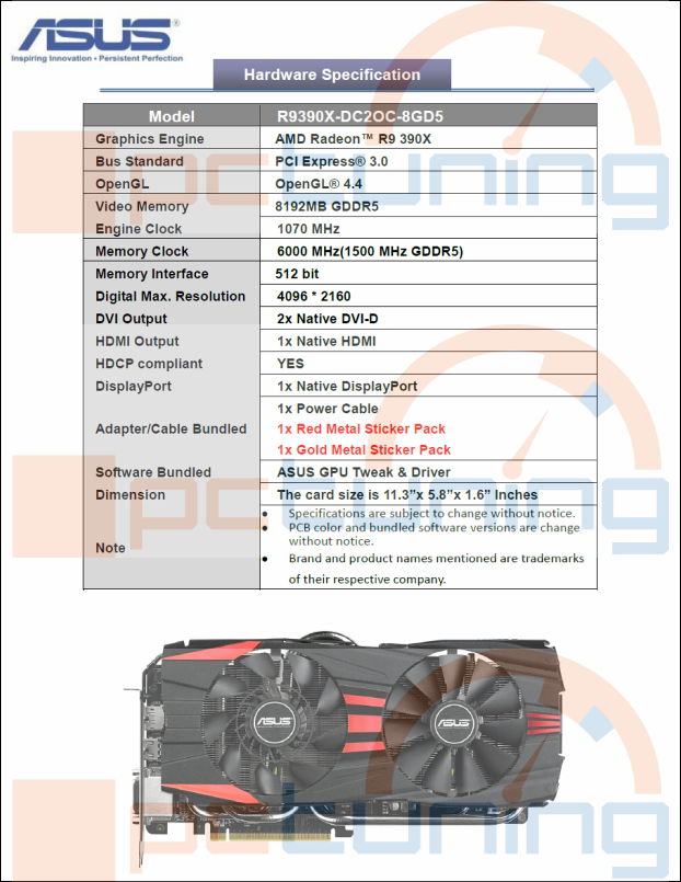 Asus Radeon R9 390X DirectCU II OC Specifications