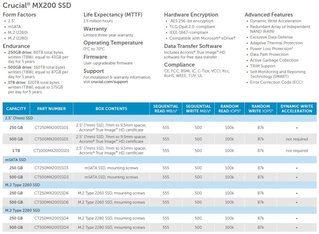 Crucial MX200 SSD Specifications