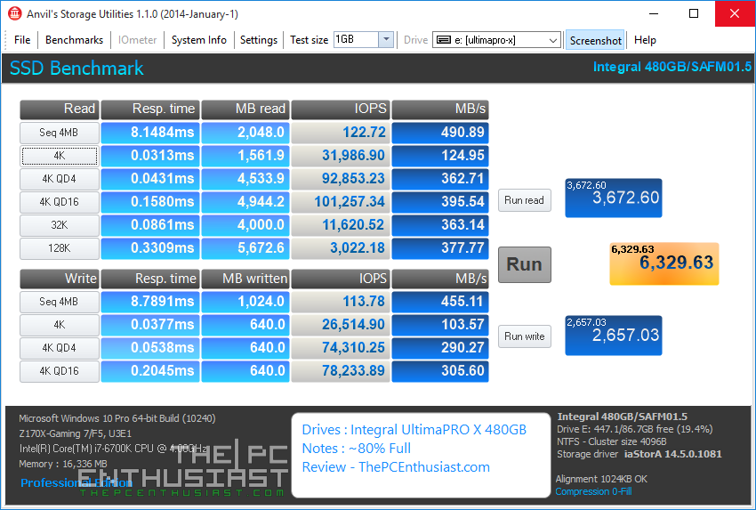 Integral UltimaPro X 480GB SSD Anvil Compressible Benchmark-Full