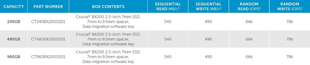 Crucial BX200 SSD Specifications