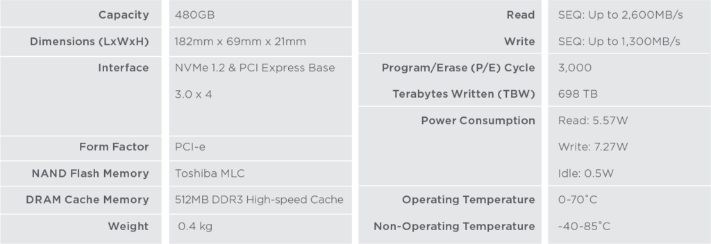 Zotac SONIX PCIe SSD NVMe Specifications
