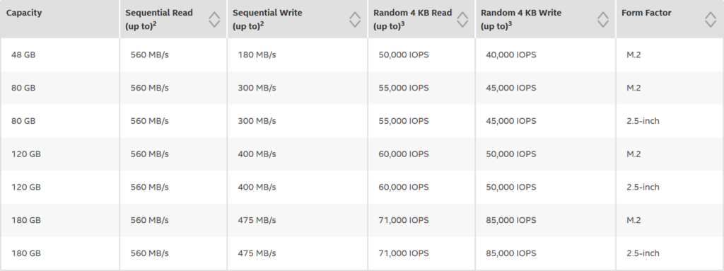 Intel SSD E 5400s Series Specifications