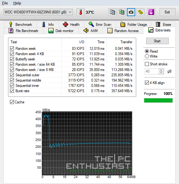 WD Red Pro 6tb HD Tune extra test Read benchmark