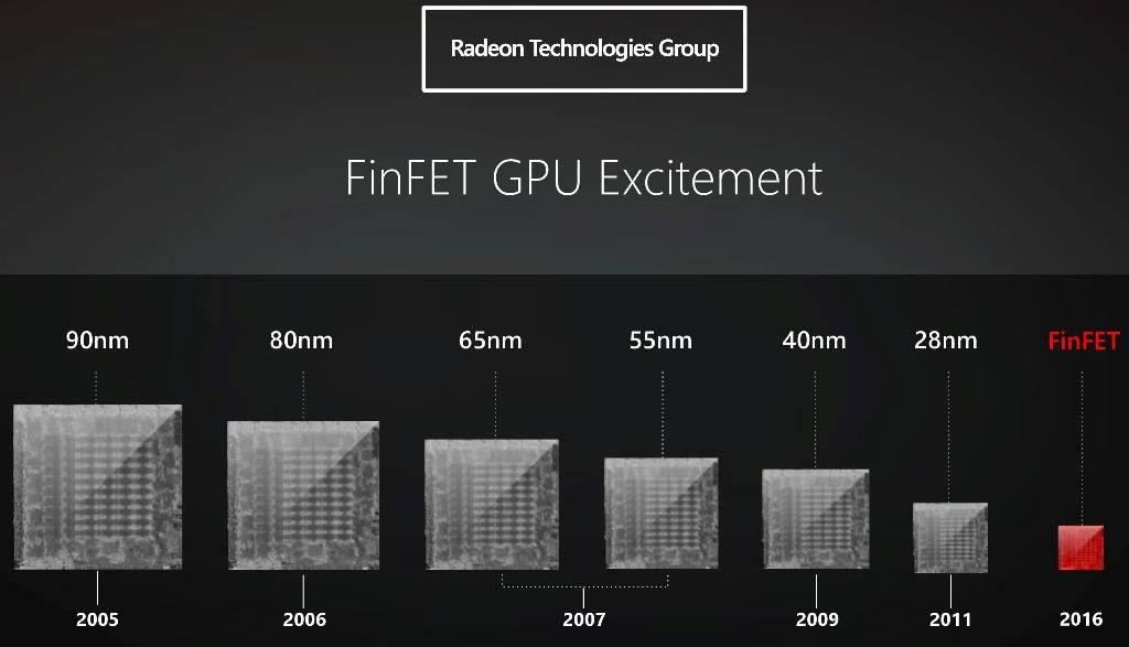 AMD 14nm FinFet