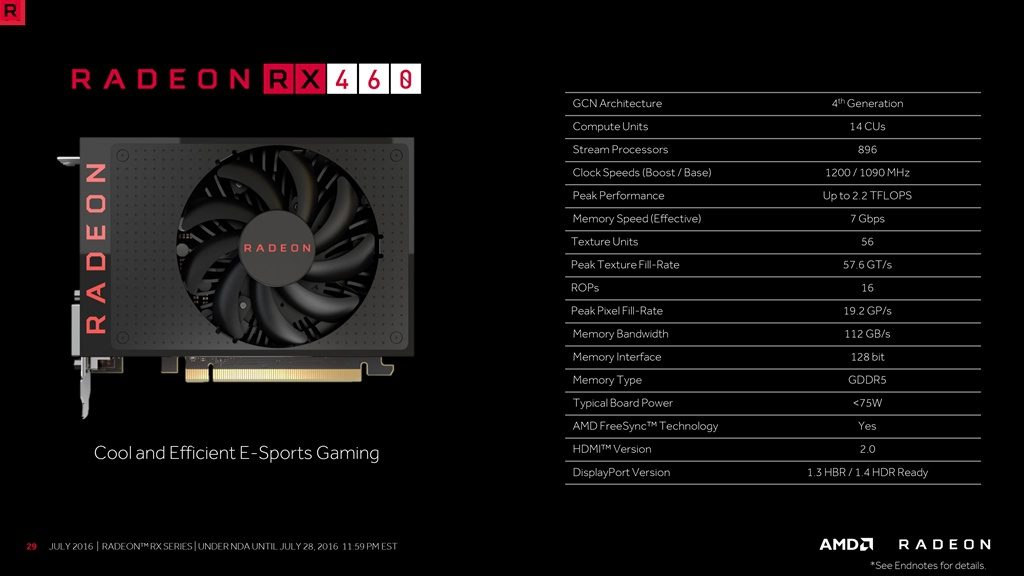 AMD Radeon RX 460 Specifications
