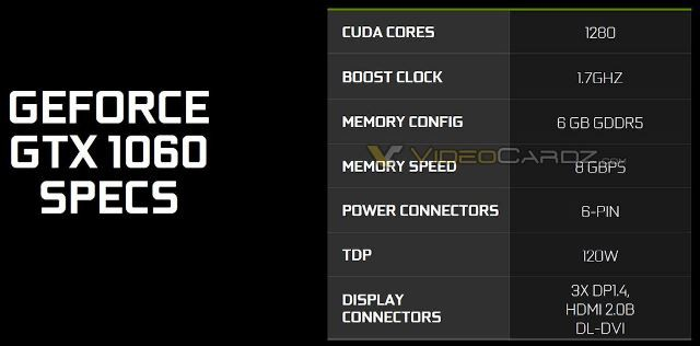 GeForce GTX 1060 Founders Edition Specifications
