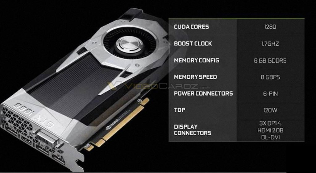 NVIDIA GeForce GTX 1060 Specifications