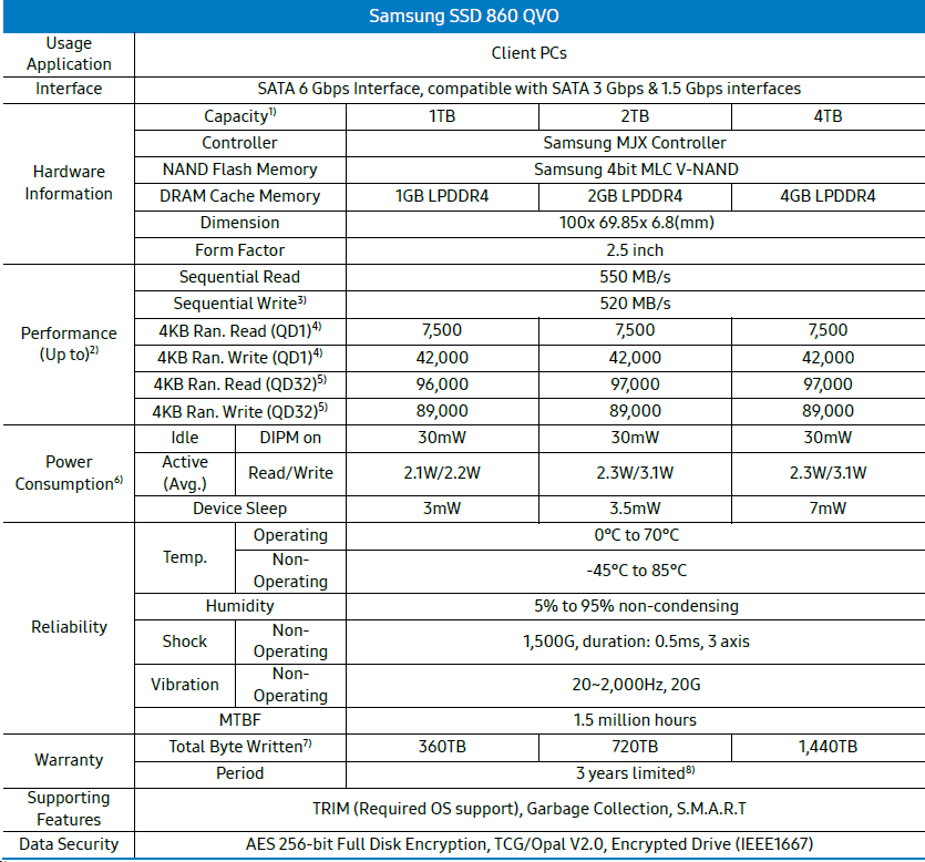 Samsung 860 QVO SSD Series Specifications