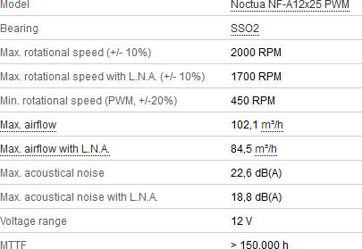 NH-A12x25 120mm PWM fan specs