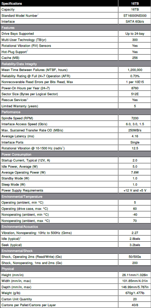 Seagate IronWolf Pro 16TB HDD specifications