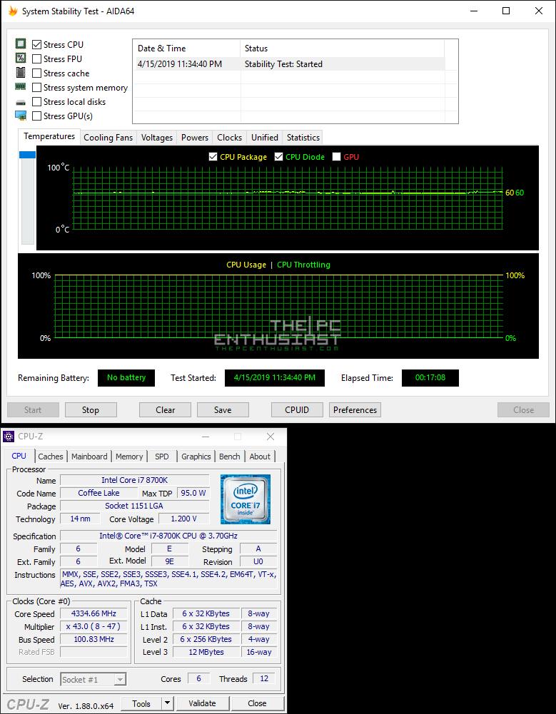 Noctua NH-U12A full load temperature stock CPU