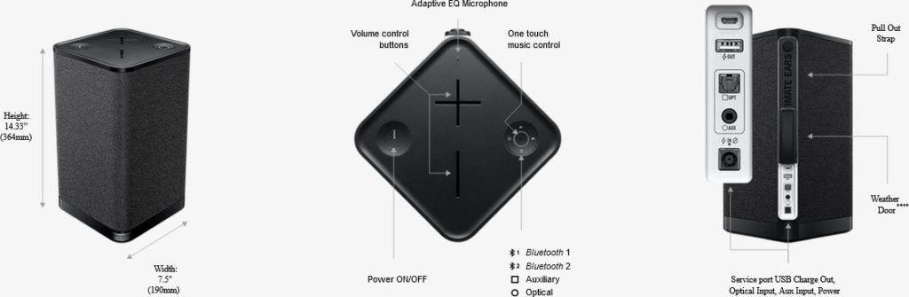 Ultimate Ears HyperBoom Specifications