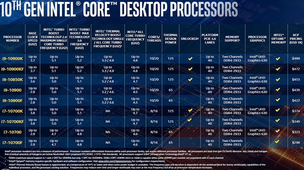Intel Core i9-10850K Specifications