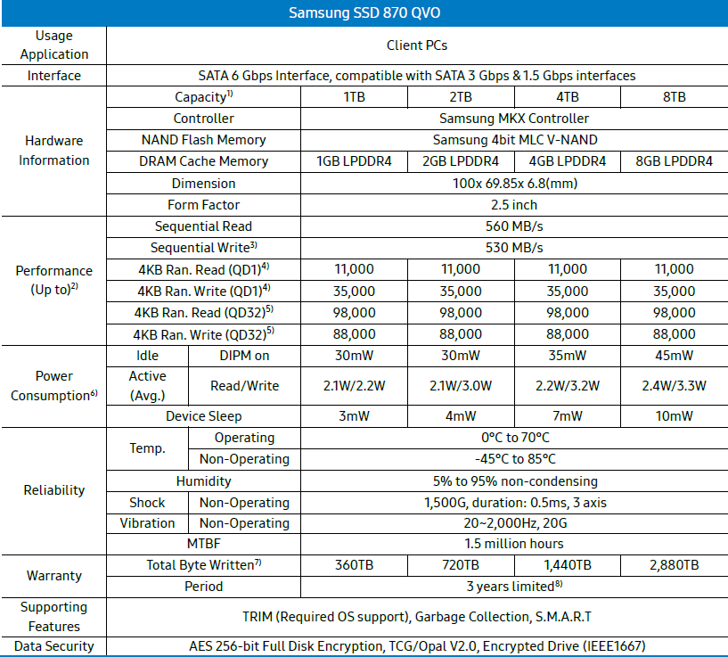 Samsung 870 QVO SSD Specifications