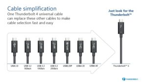 intel thunderbolt 4 cable simplification