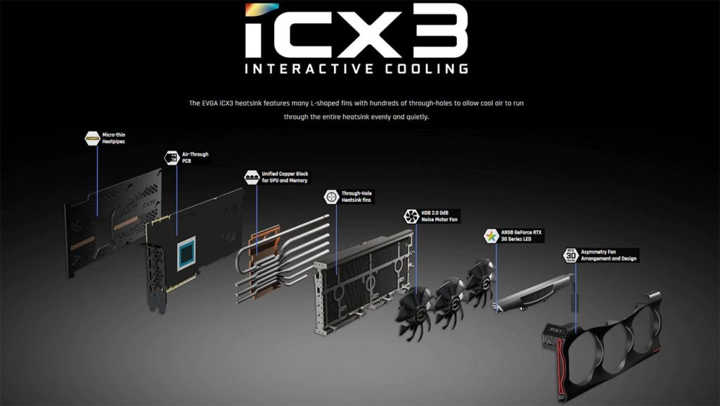 evga icx3 interactive cooling for rtx 30 series nvidia ampere gpu