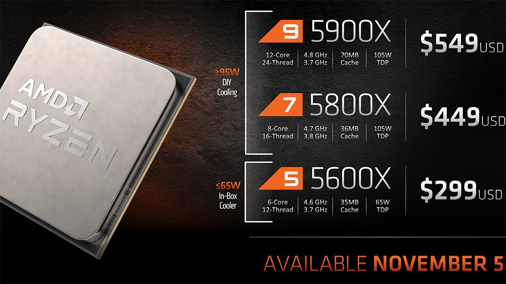 amd ryzen 5000 series price and release date