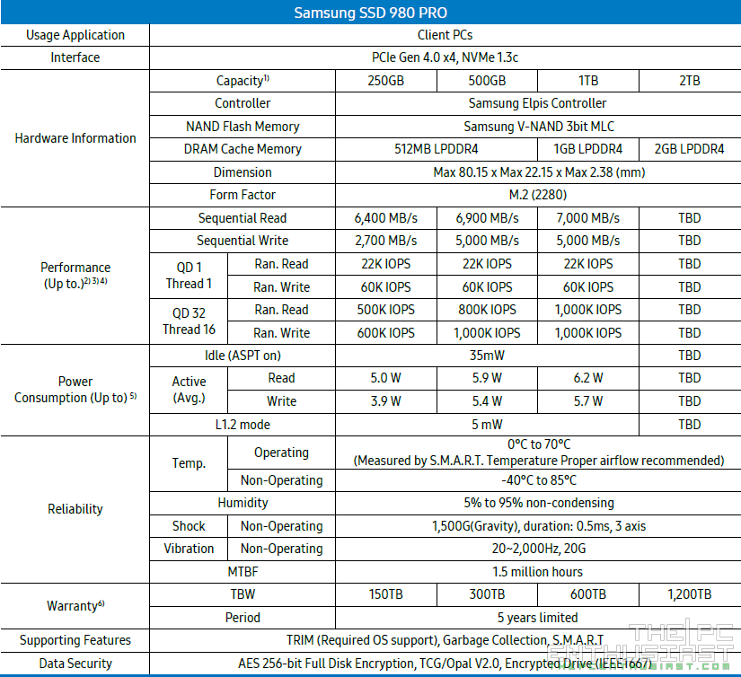 samsung 980 pro specifications