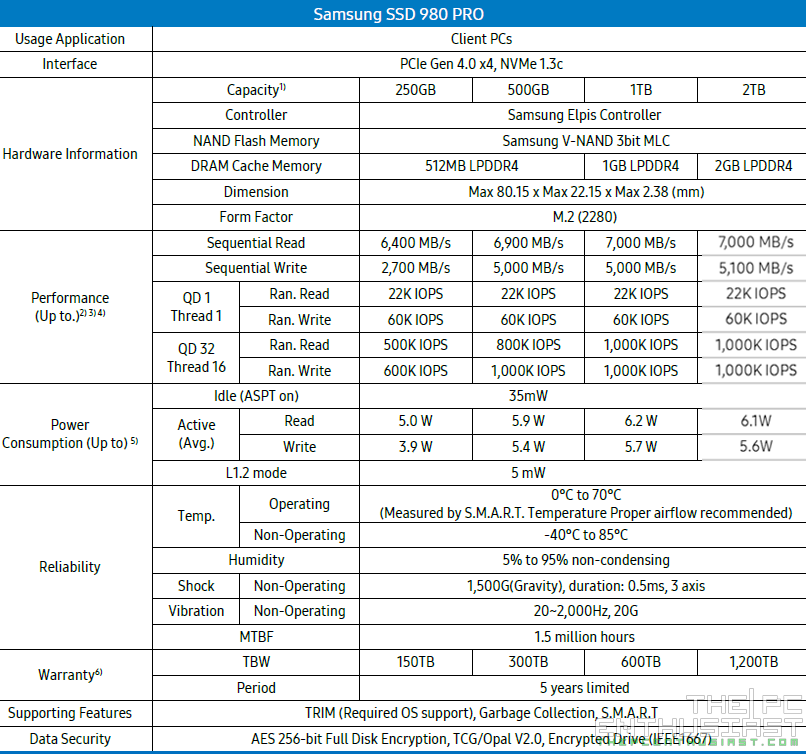 samsung 980 pro 2tb ssd specifications