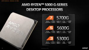 AMD Ryzen 5000G Cezanne APU Unleashed – Ryzen 7 5700G Leads The Pack