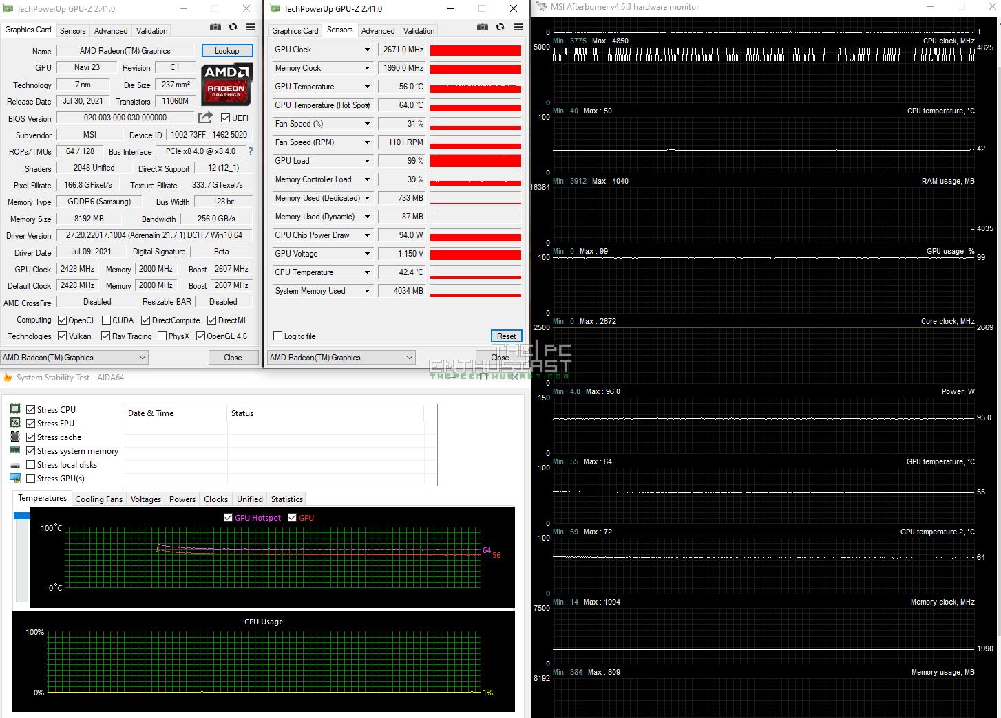 msi rx 6600 xt gaming x full load temperature